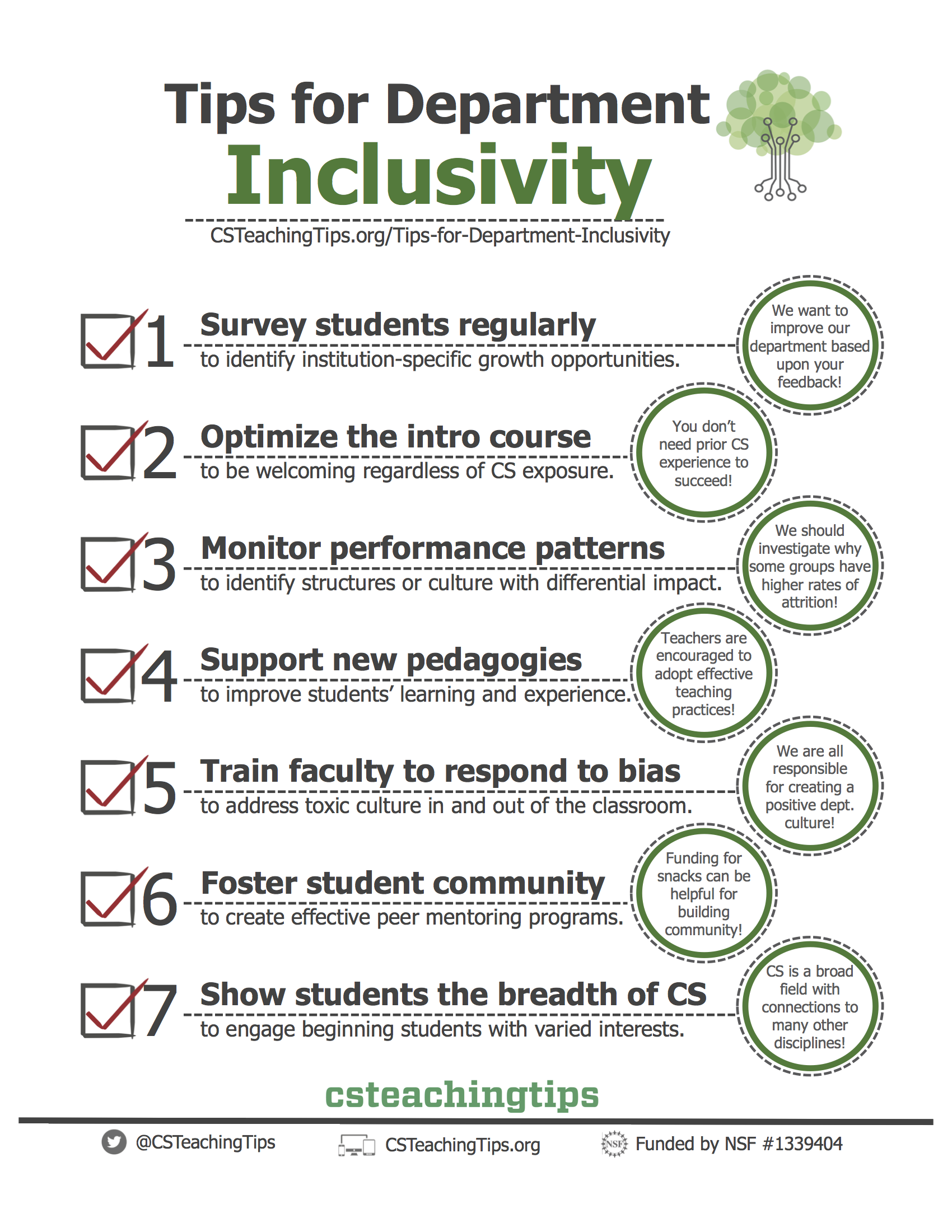 Tips for Department Inclusivity