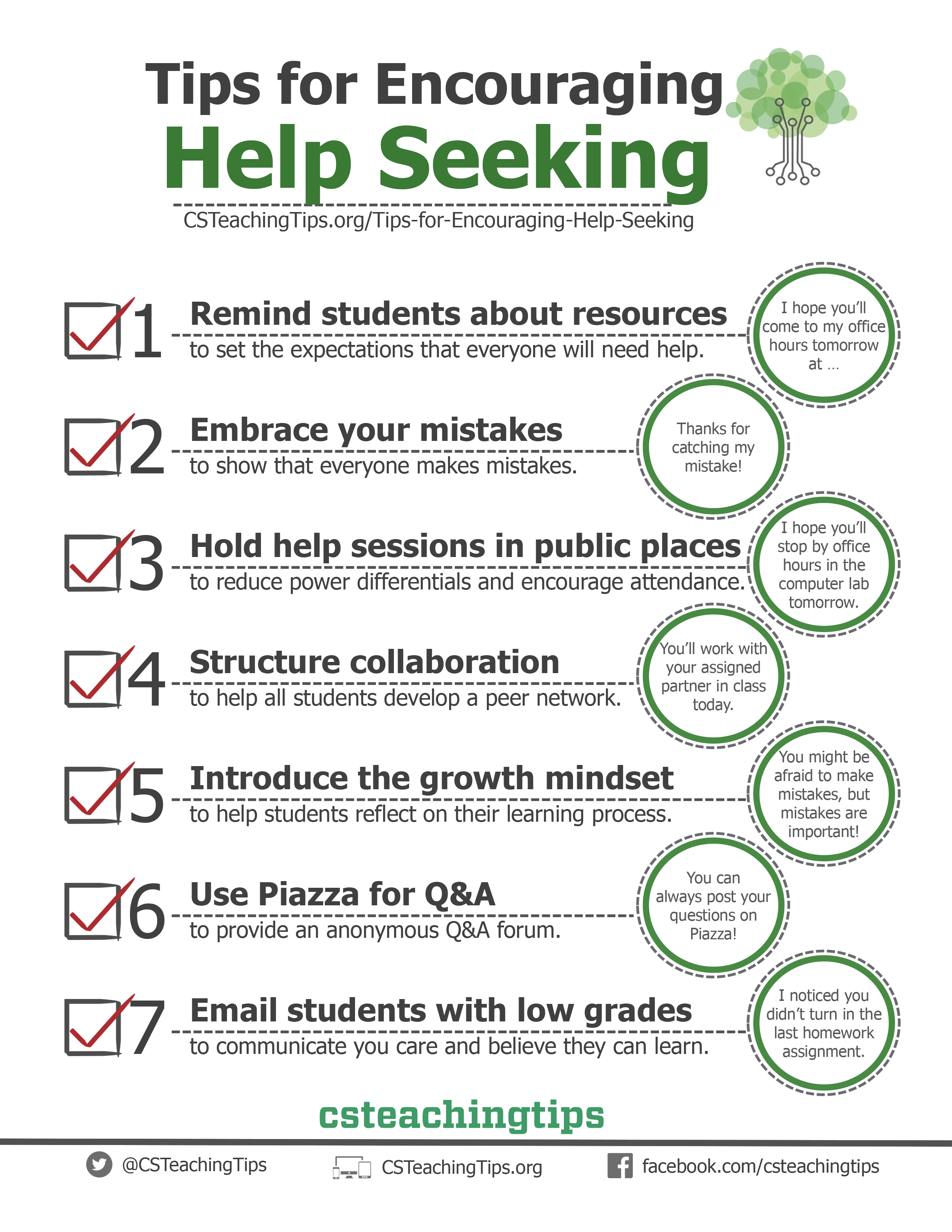 Tips to Encourage Help-Seeking