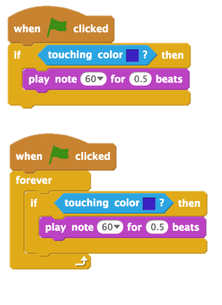 Top script: When green flag clicked: if (touching color blue?) then: play note (60) for (0.5) beats. Bottom script: When green flag clicked: forever: if (touching color blue?) then: play note (60) for (0.5) beats.