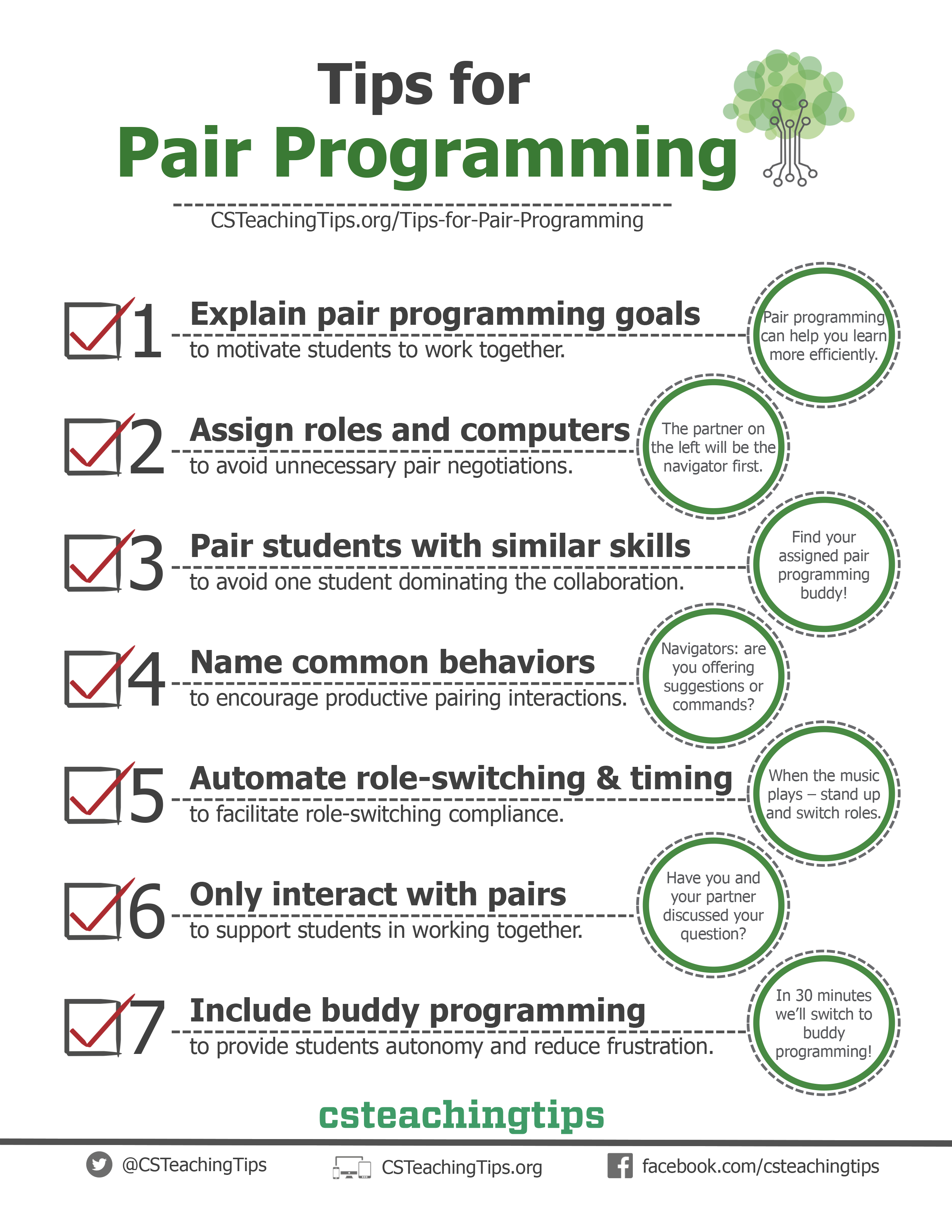 Tips for Pair Programming
