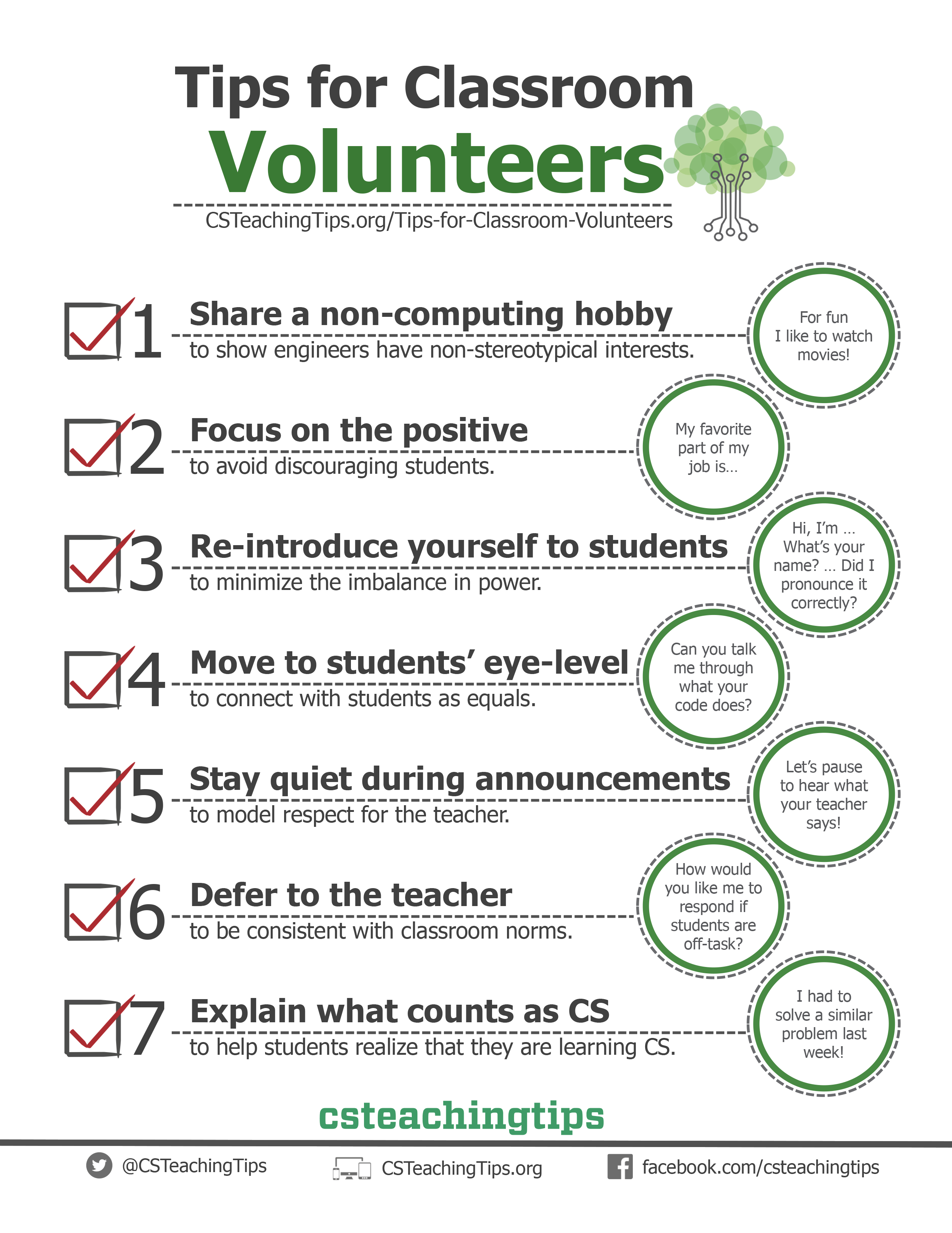 Tips for Classroom Volunteers