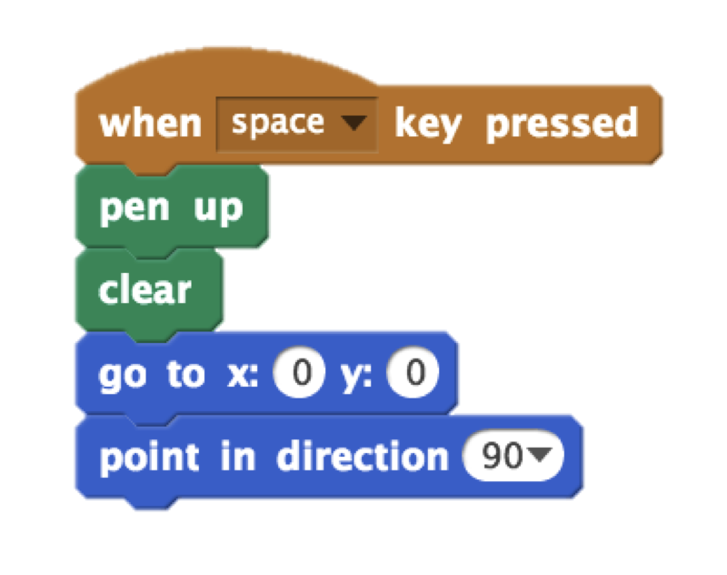 when (space) key pressed: pen up; clear; go to x: (0) y: (0); point in direction (90)